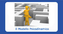 Modello psicodinamico, psicoterapia dinamica e psicoanalisi