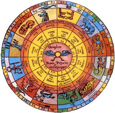 oroscopo,zodiaco